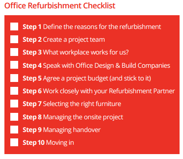 Office refurbishment checklist