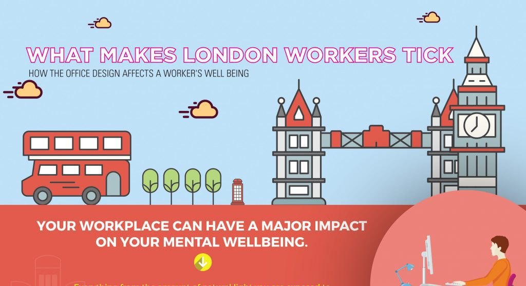 London Office Design Infographic